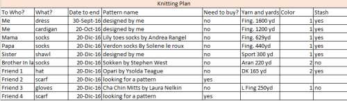 Knitting plan