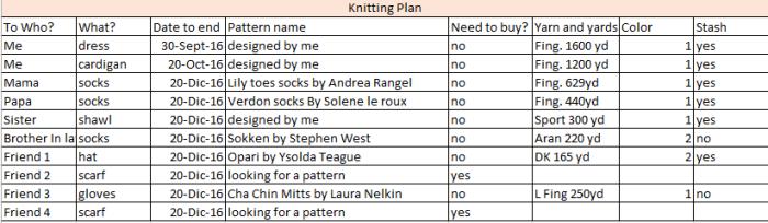 Knitting plan